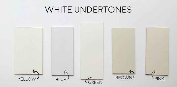 White Undertones