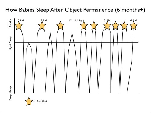 sleep-infographic-6+-months