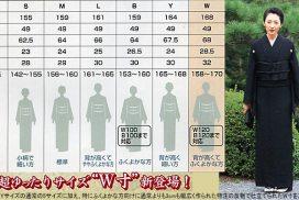 為什麼日本人以前的喪服是白色,現在卻是黑色?