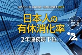 日本人的有薪假期消化率竟然排名全球倒數第一?!