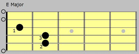 how to play percussive guitar