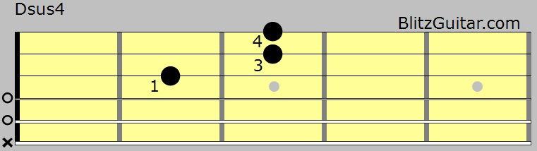 Dsus4 Chord for Acoustic Guitar - FINGERSTYLE GUITAR LESSONS
