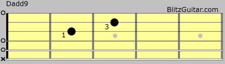 Perfect One Direction Acoustic Guitar Lesson with Chord Melody and ...