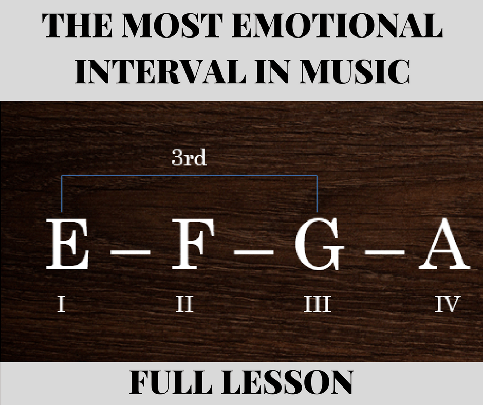 Emotiona Chords in E minor - Full Lesson