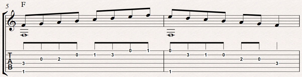 Spanish Melodies - A minor Scale Starting on F note - FINGERSTYLE ...