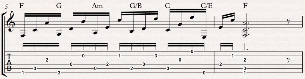 Badass Rhythmic Chord Progression on Guitar. Fingerstyle Guitar Lesson