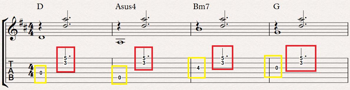 Guitar Chords for Beginner fingerstyle guitar - FINGERSTYLE GUITAR ...