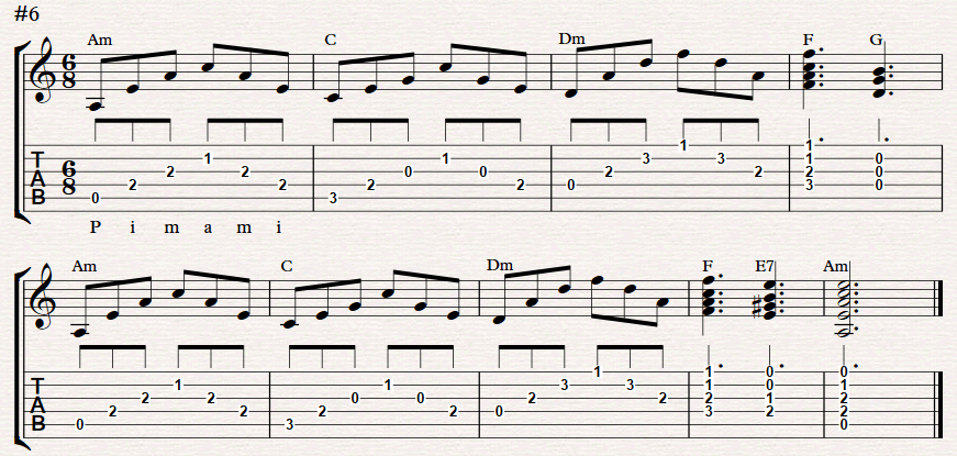 Fingerstyle Guitar Picking Patterns – Dibujos Para Colorear