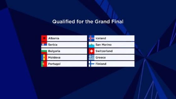 seconda semifiinale eurovision