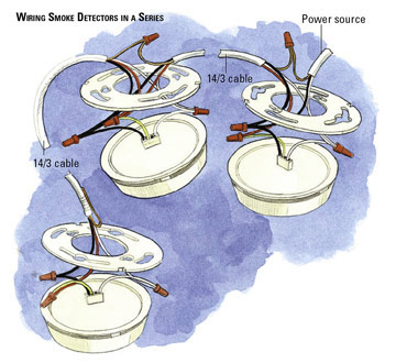 hard wired smoke detectors with co battery backup b l o a t rh bloatsupportgroup com install smoke alarms wiring a smoke alarm uk