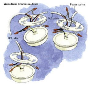 Hard Wired Smoke Detectors with CO & Battery Backup  BL