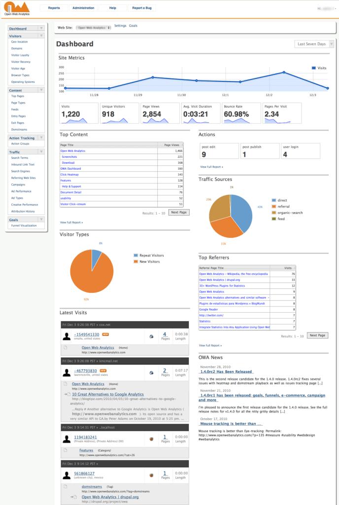 dashboard screenshot open web analytics