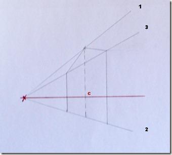 Perspective frontale 14 copie