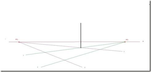 Perspective Oblique A3