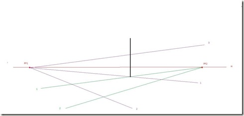 perspective oblique A4