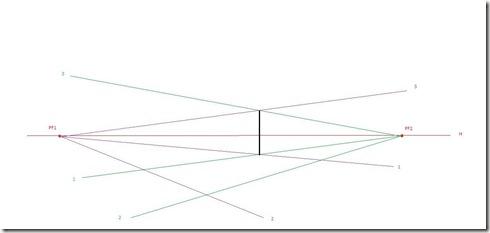 perspective oblique A5