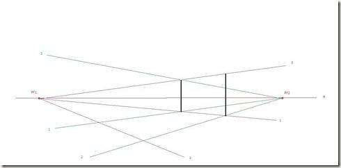 perspective oblique A6