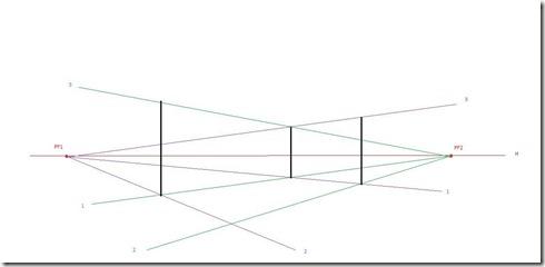Perspective Oblique A7