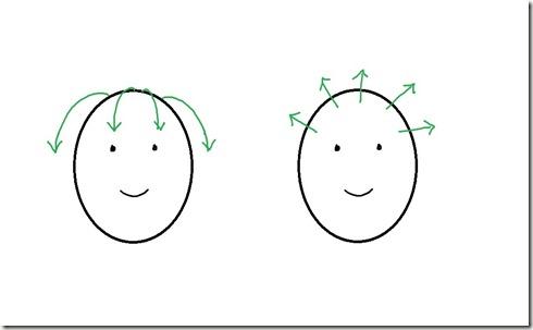 Apprendre a dessiner des cheveux - Apprendre a dessiner des chevaux ...