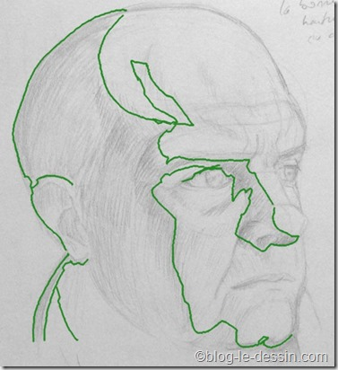 dessiner une peau réaliste ombres