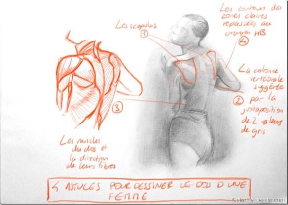 4 Astuces Pour Dessiner Un Dos De Femme