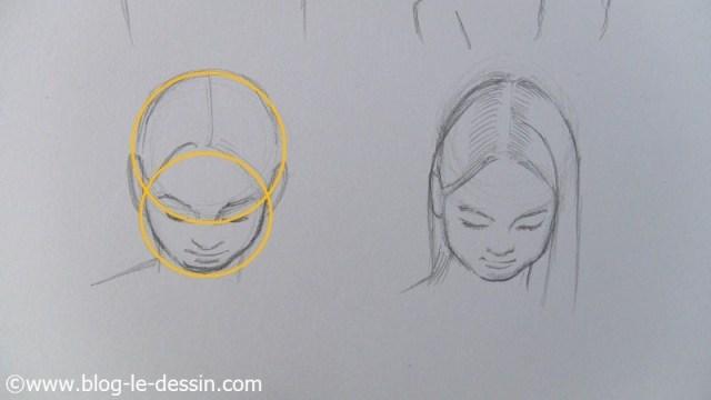 apprendre a dessiner les visages en utilisant deux cercles