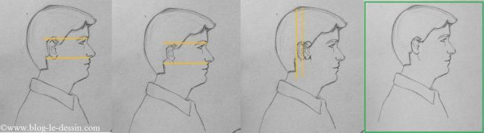 Planche erreurs comment dessiner un visage avec oreille