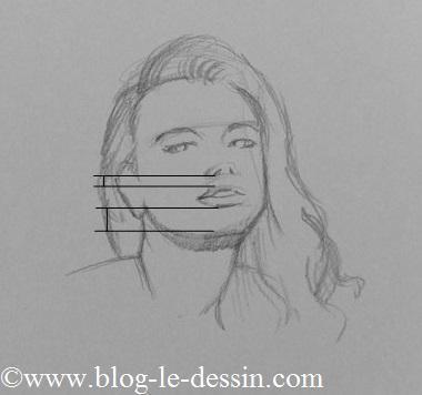 exemple dessiner la bouche sur visage en arriere
