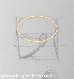 esquisse pour faire un visage en dessin