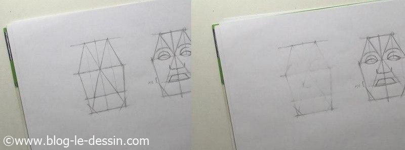faire un portrait avec la structure de bonnes proportion