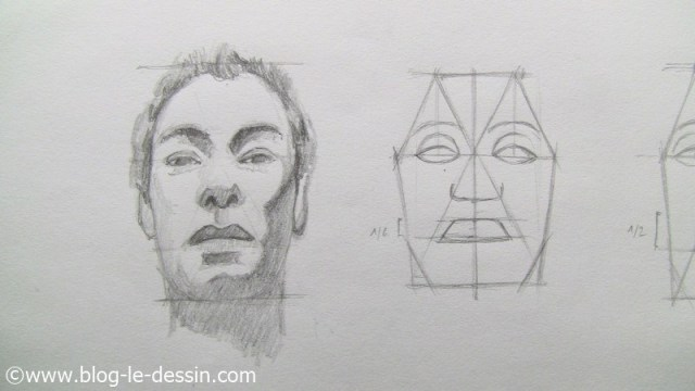 dessiner visage penche arriere etapes simples