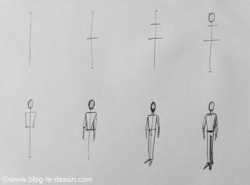 dessiner un personnage aux bonnes proportions