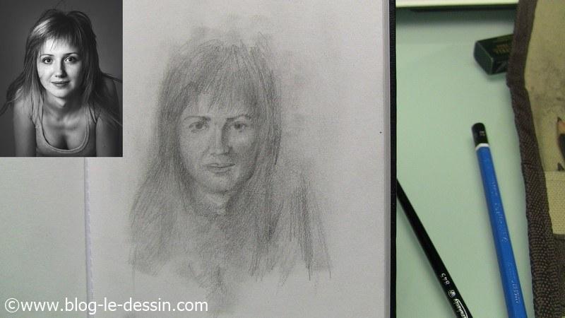 mini-portrait gestuelle