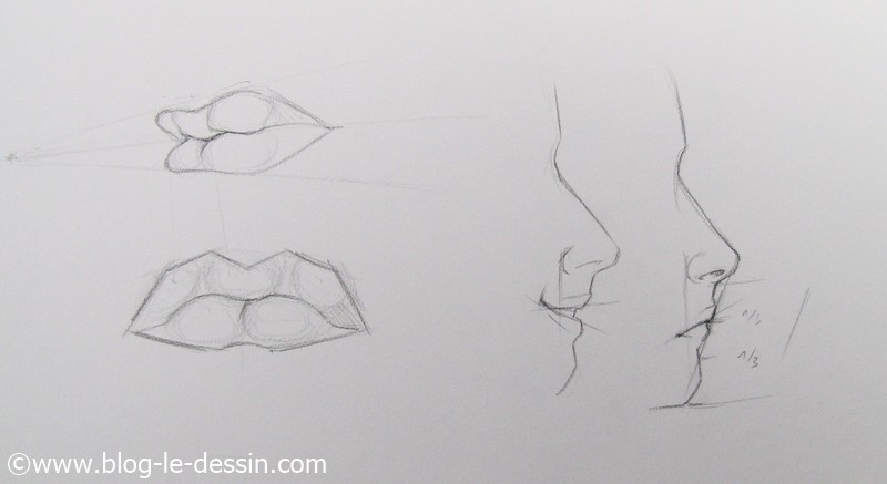 Petit rappel pour dessiner une bouche ou des levres