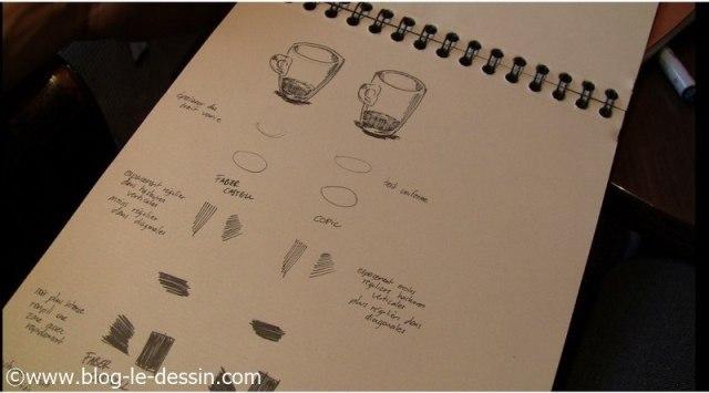 Une illustration montrant la planche des dessins fait avec le feutre Faber Castell