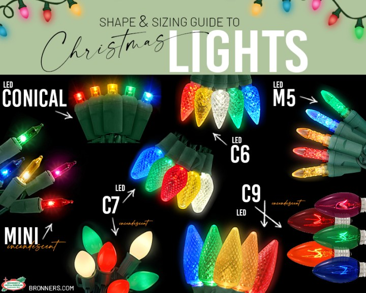 Bronner's Christmas Light Shape and Sizing Guide Infographic provides pro tree-decorating tips