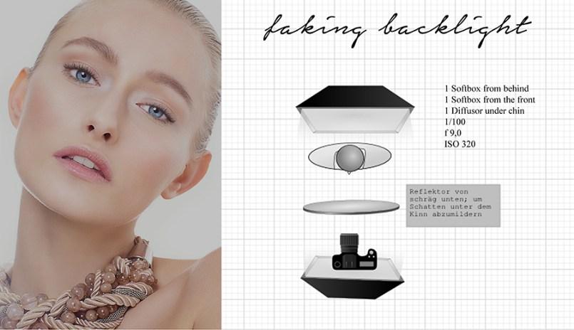 Studio light diagram for faking backlight; beauty portrait; softbox