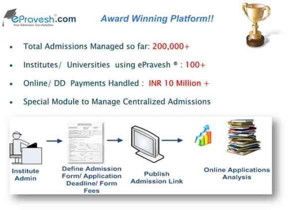 OnlineAdmission ePravesh