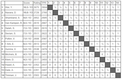Tata-2015-wyniki-Challengers12