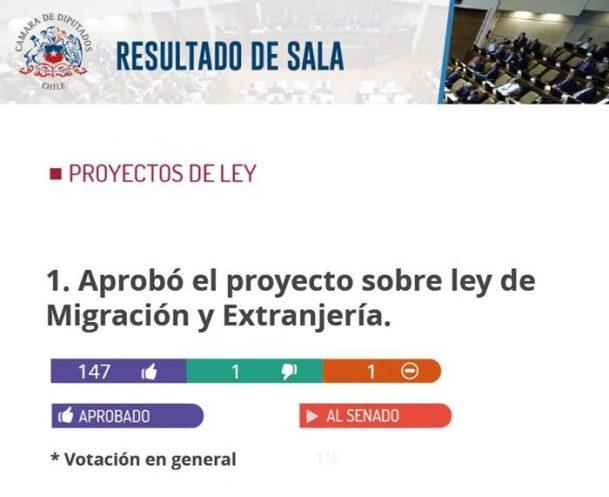 Diputados aprueban proyecto de migraciones