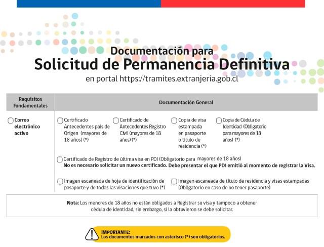 Documentación general permanencia Definitiva