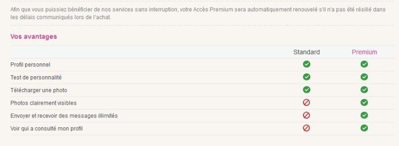 Avantages Premium - Be2