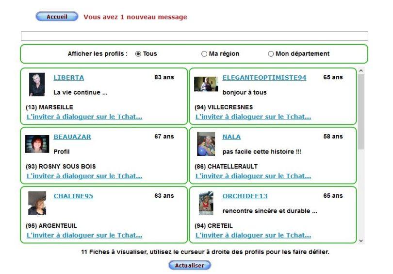 Listes membres connectés - Maxirencontre.fr