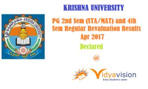 KRU PG Results