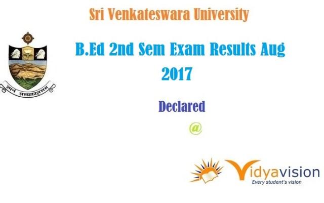 SVU B.Ed Results