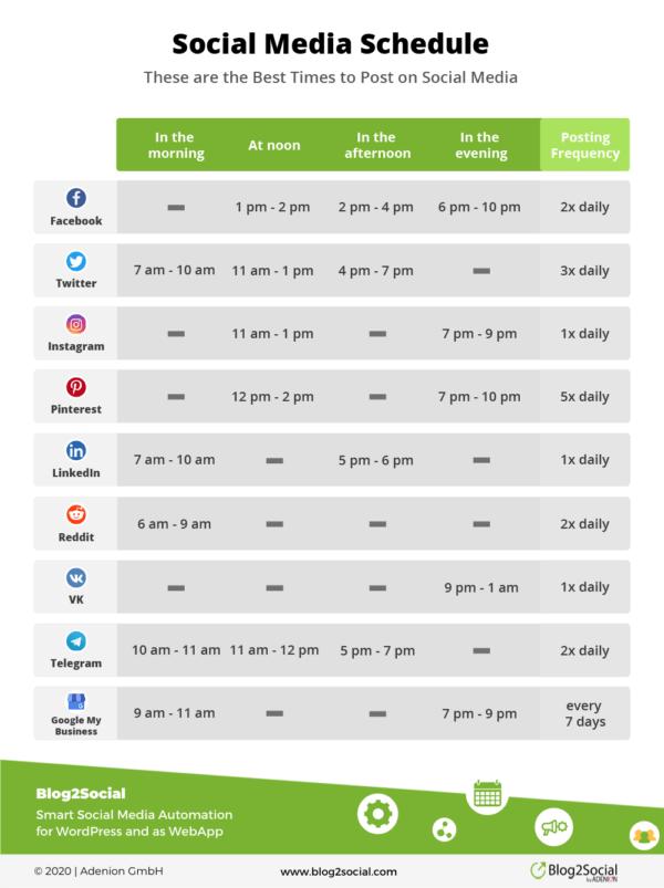 The Best Social Media Times - Social Media Schedule