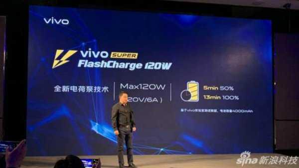 Vivo 120W hızlı şarj