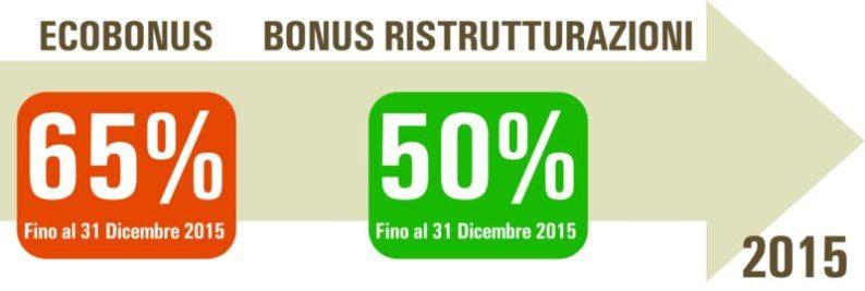 int-ecobonus-bonus-ristrutturazioni
