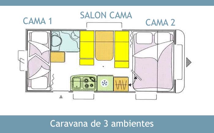 Caravana de tres ambientes