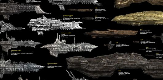 Spaceship Sizes From Across The Galaxy (Massively com) | /LFG